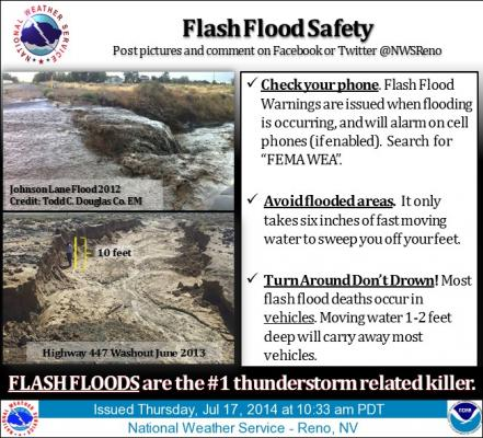71710-floodsafety.jpeg