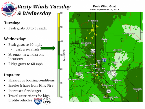 72468-tuesdaywindygust.png